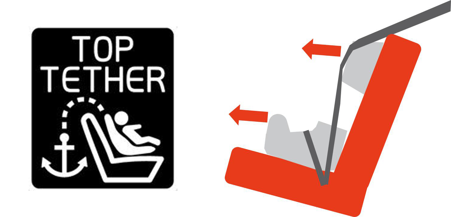 Sitzberechnung