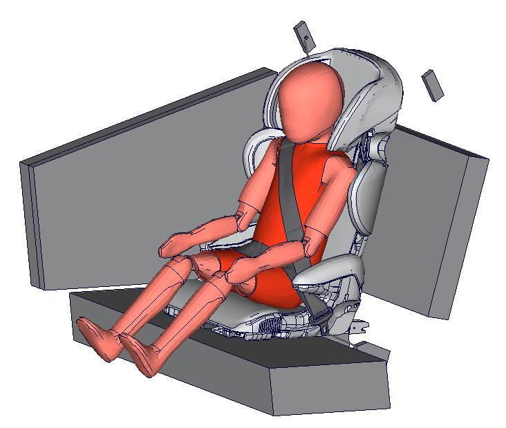Seat Models